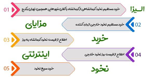 فروش عمده نخود کرمانشاه